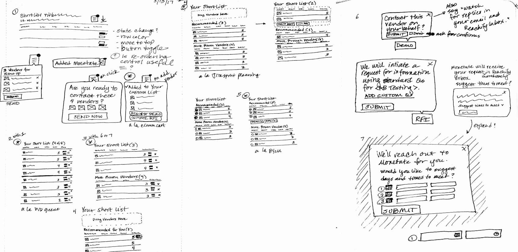 Sketches for the ShortList interface