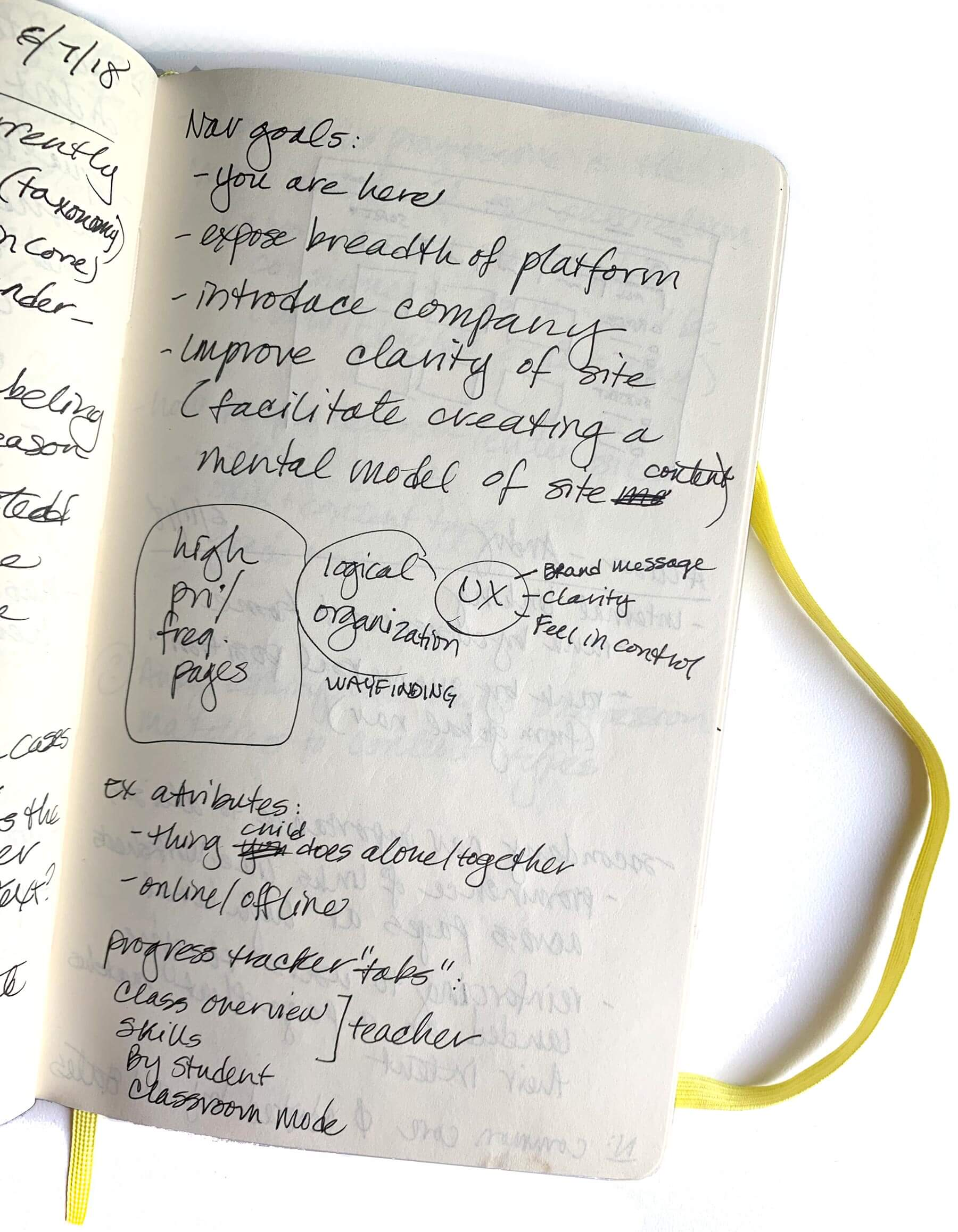 A photo of journal notes on navigation goals